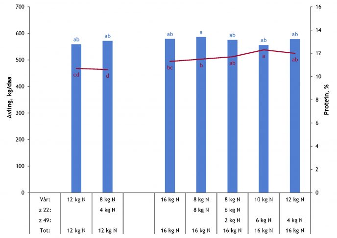 3 5 1 Kristoffersen Gjodsling til bygg Figur 2